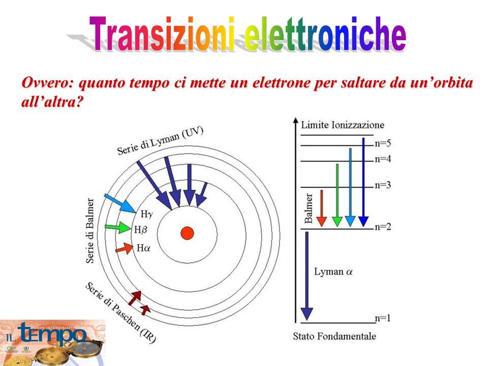Ovvero: quanto tempo ci mette un elettrone per saltare da unorbita allaltra?
