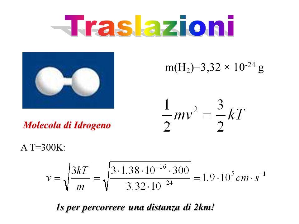 Molecola di Idrogeno m(H 2 )=3,32 × 10 -24 g A T=300K: 1s per percorrere una distanza di 2km!