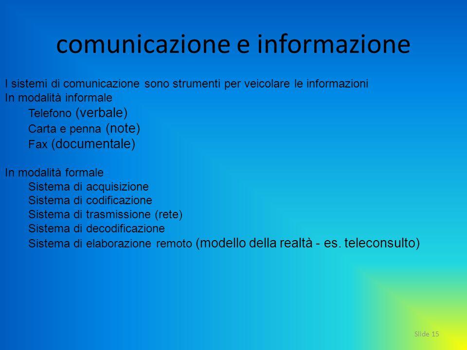 Slide 15 comunicazione e informazione I sistemi di comunicazione sono strumenti per veicolare le informazioni In modalità informale Telefono (verbale)