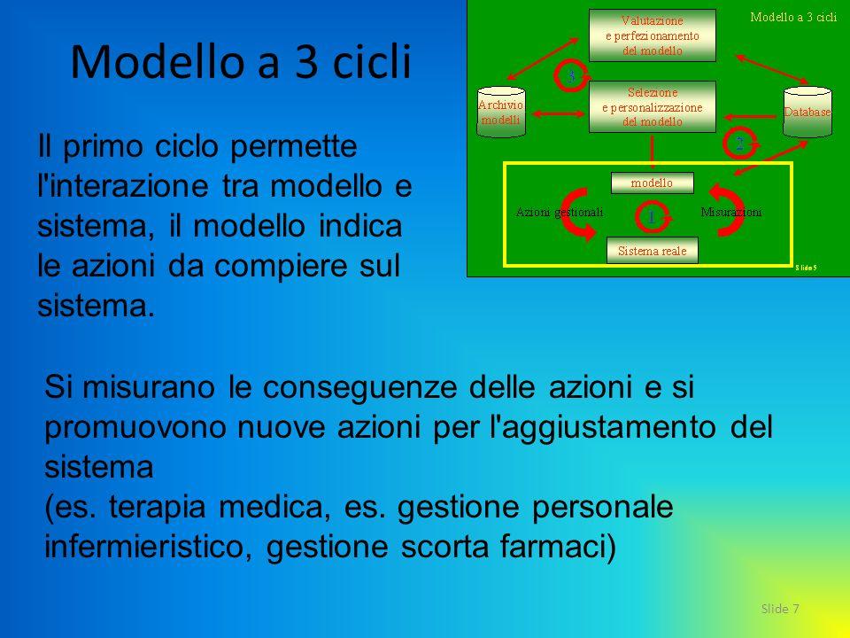 Slide 7 Si misurano le conseguenze delle azioni e si promuovono nuove azioni per l'aggiustamento del sistema (es. terapia medica, es. gestione persona