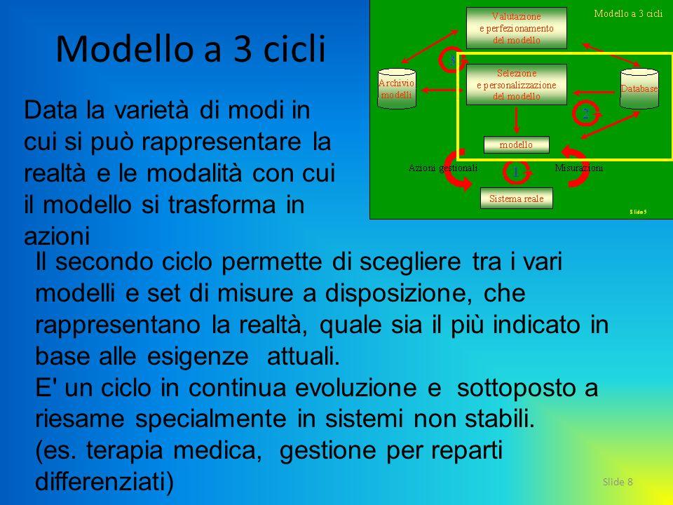 Slide 8 Il secondo ciclo permette di scegliere tra i vari modelli e set di misure a disposizione, che rappresentano la realtà, quale sia il più indica
