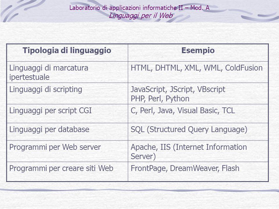 Linguaggi di Marcatura ipertestuale I linguaggi quali HTML, DHTML, XML, WML, ColdFusion, ecc.
