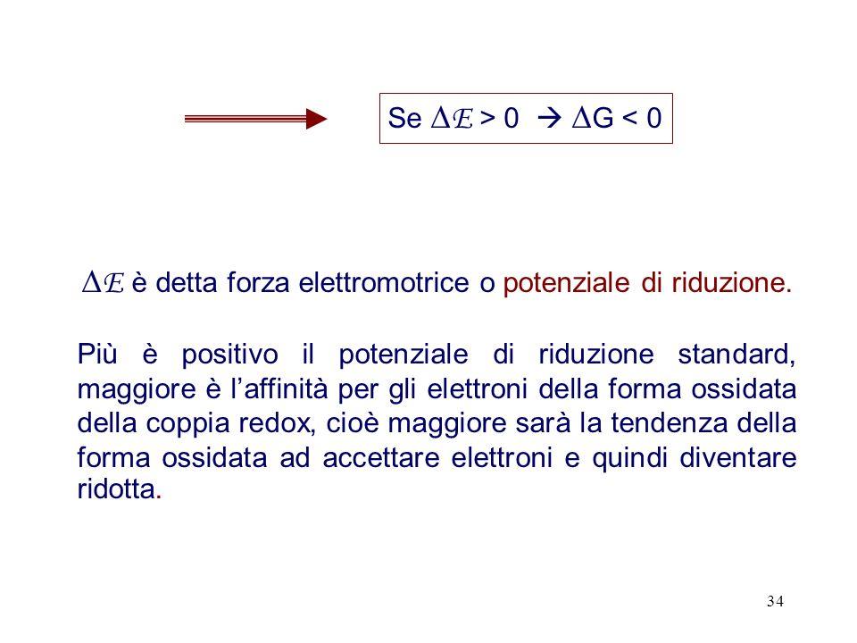 34 Se E > 0 G < 0 E è detta forza elettromotrice o potenziale di riduzione. Più è positivo il potenziale di riduzione standard, maggiore è laffinità p