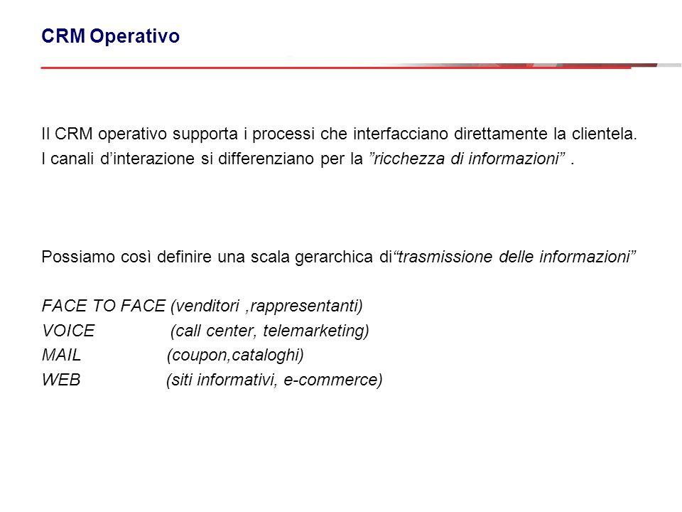 Il CRM operativo supporta i processi che interfacciano direttamente la clientela. I canali dinterazione si differenziano per la ricchezza di informazi