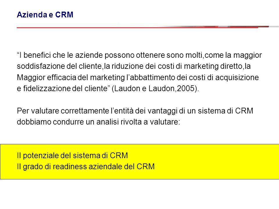 Azienda e CRM I benefici che le aziende possono ottenere sono molti,come la maggior soddisfazione del cliente,la riduzione dei costi di marketing dire