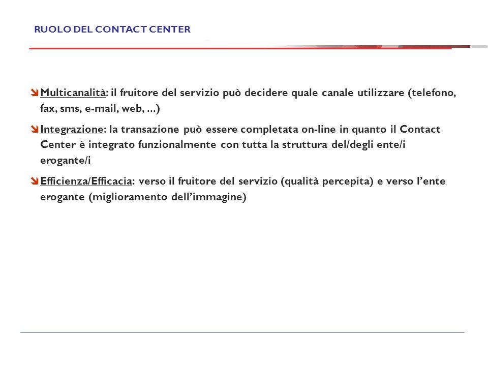 Multicanalità: il fruitore del servizio può decidere quale canale utilizzare (telefono, fax, sms, e-mail, web,...) Integrazione: la transazione può es