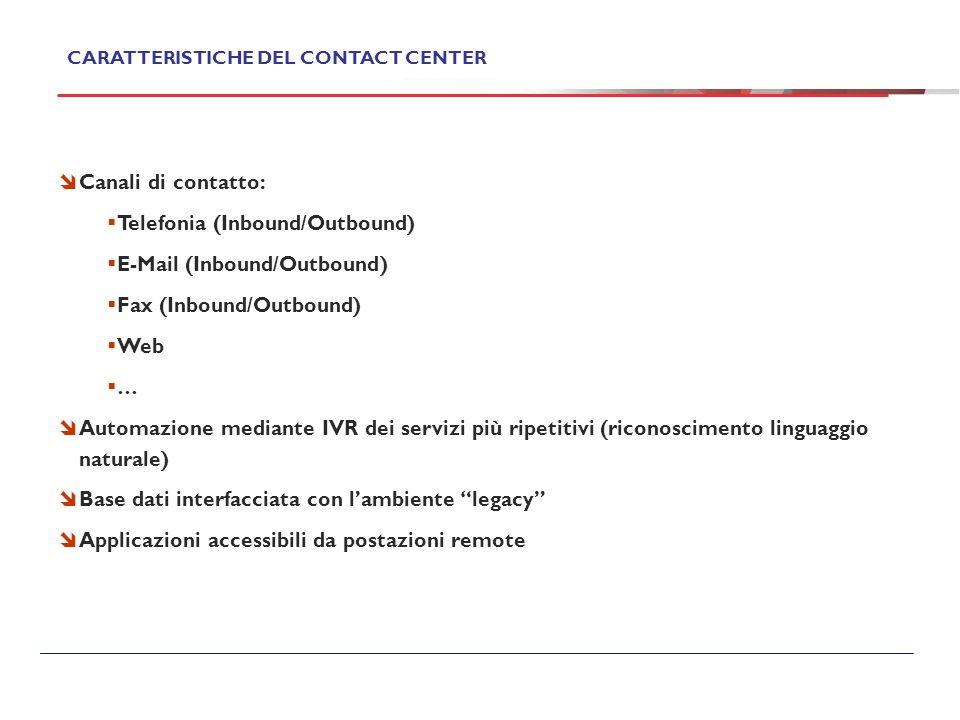 Canali di contatto: Telefonia (Inbound/Outbound) E-Mail (Inbound/Outbound) Fax (Inbound/Outbound) Web … Automazione mediante IVR dei servizi più ripet