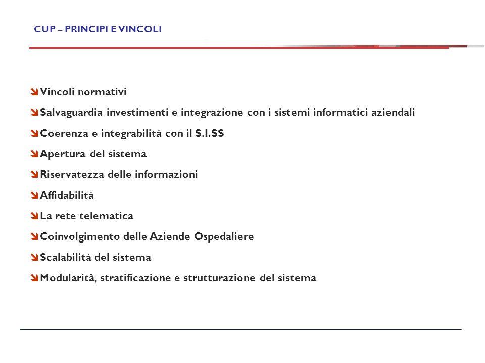 Vincoli normativi Salvaguardia investimenti e integrazione con i sistemi informatici aziendali Coerenza e integrabilità con il S.I.SS Apertura del sis