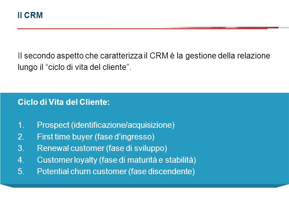 Il CRM Pertanto lo studio del ciclo di vita del cliente permette di gestire nel modo migliore la relazione attraverso la scelta di strumenti adeguati : Attività Canali Servizi Cliente/ Potenziale Es.