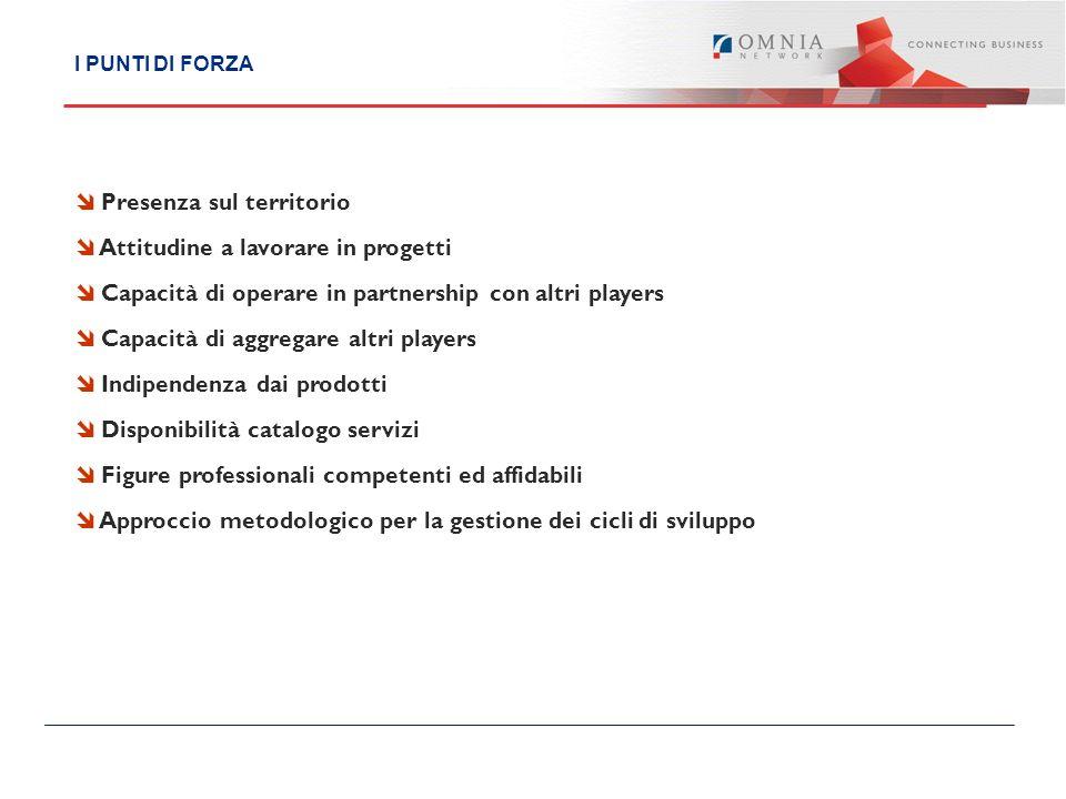 Presenza sul territorio Attitudine a lavorare in progetti Capacità di operare in partnership con altri players Capacità di aggregare altri players Ind