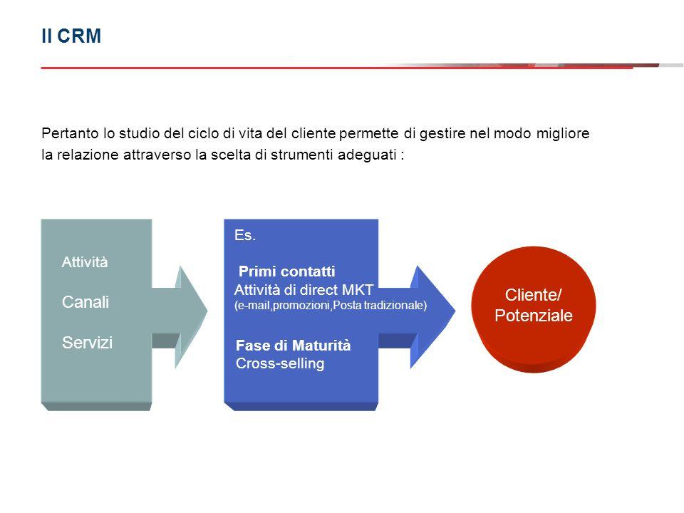 Il CRM Pertanto lo studio del ciclo di vita del cliente permette di gestire nel modo migliore la relazione attraverso la scelta di strumenti adeguati