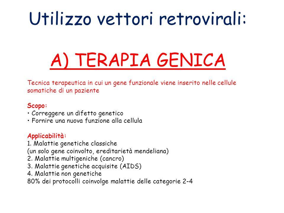 Utilizzo vettori retrovirali: A) TERAPIA GENICA Tecnica terapeutica in cui un gene funzionale viene inserito nelle cellule somatiche di un paziente Sc