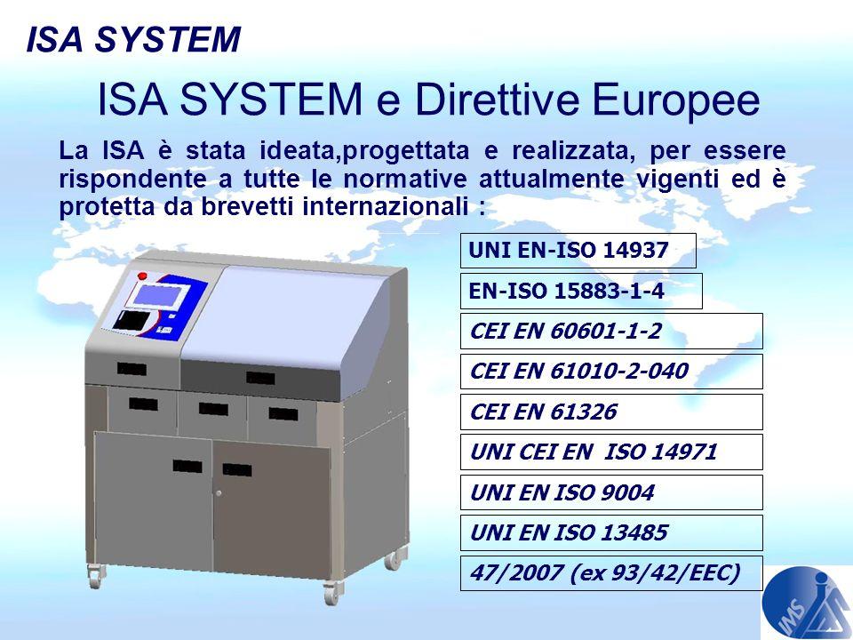 ISA SYSTEM ISA SYSTEM e Direttive Europee EN-ISO 15883-1-4 UNI EN-ISO 14937 CEI EN 60601-1-2 47/2007 (ex 93/42/EEC) CEI EN 61010-2-040 CEI EN 61326 UN