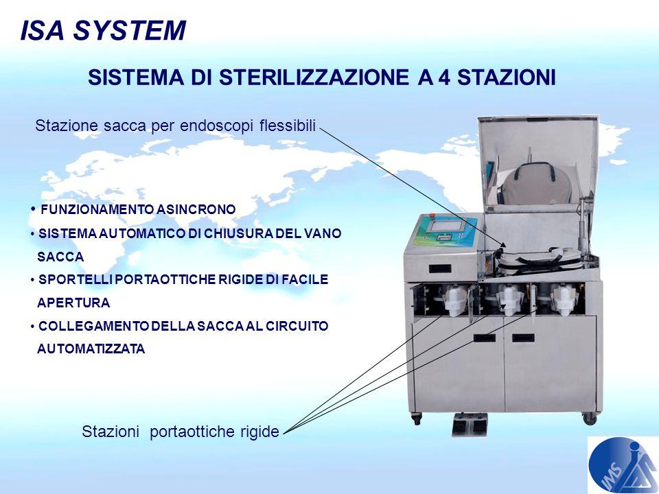 SISTEMA DI STERILIZZAZIONE A 4 STAZIONI Stazione sacca per endoscopi flessibili Stazioni portaottiche rigide FUNZIONAMENTO ASINCRONO SISTEMA AUTOMATIC