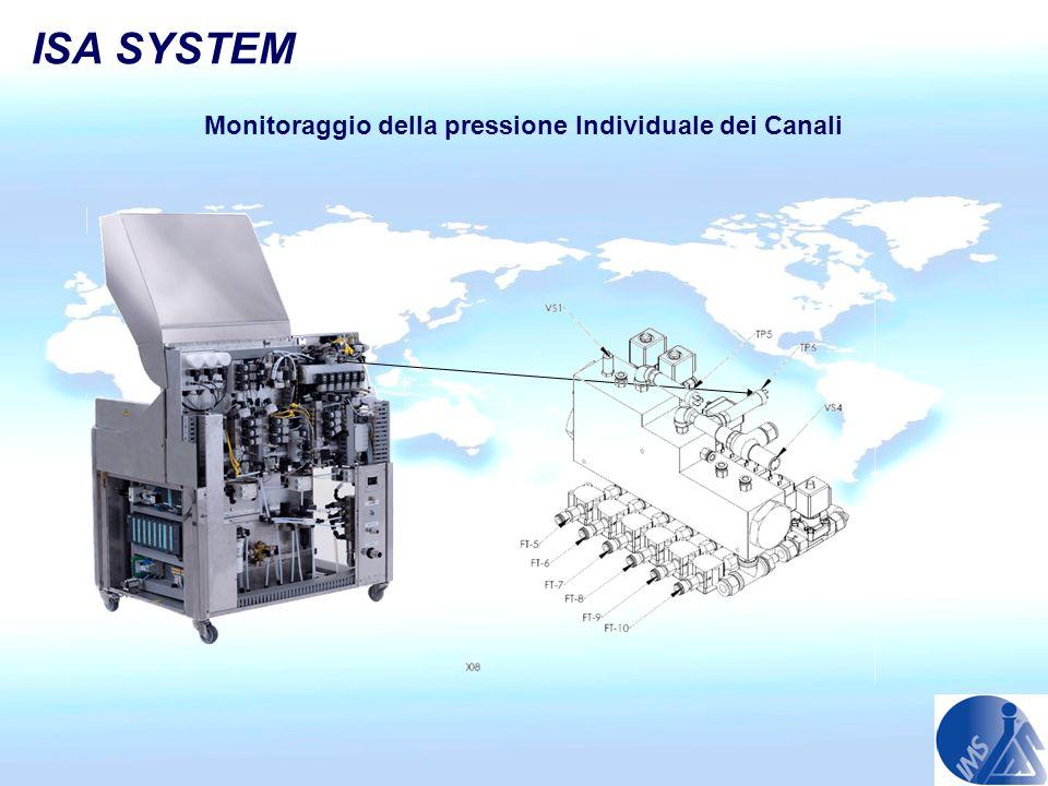 ISA SYSTEM Monitoraggio della pressione Individuale dei Canali