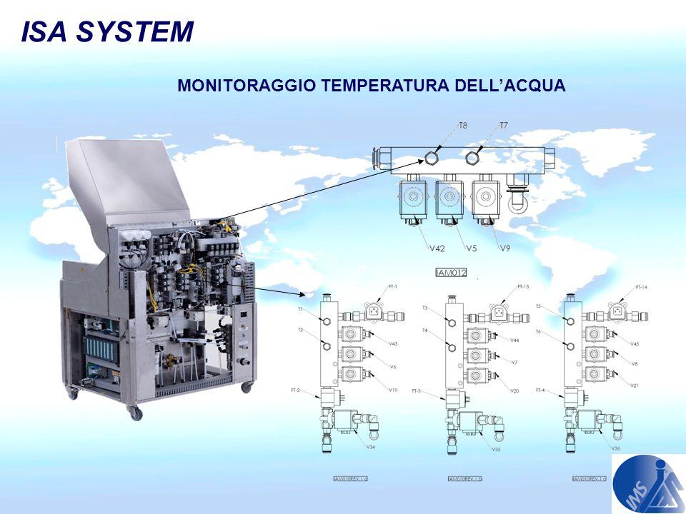 MONITORAGGIO TEMPERATURA DELLACQUA ISA SYSTEM