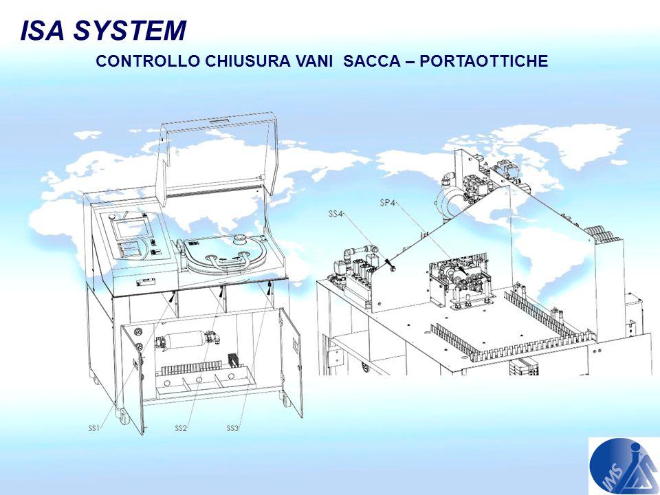 ISA SYSTEM CONTROLLO CHIUSURA VANI SACCA – PORTAOTTICHE