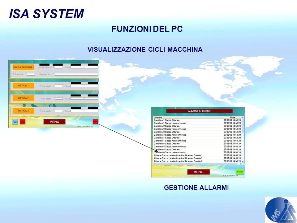 ISA SYSTEM FUNZIONI DEL PC VISUALIZZAZIONE CICLI MACCHINA GESTIONE ALLARMI
