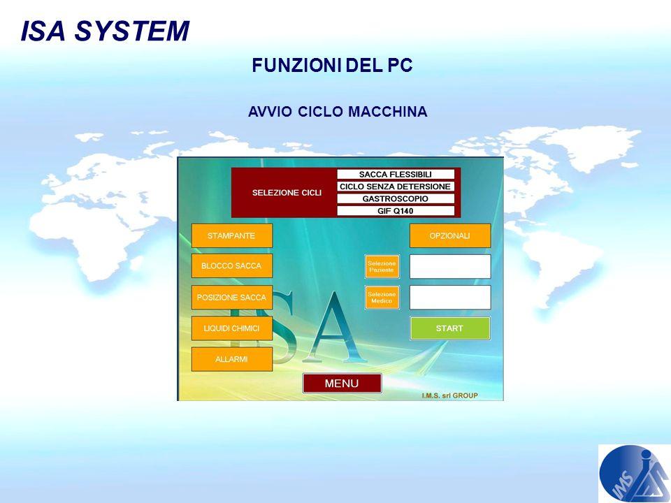 FUNZIONI DEL PC AVVIO CICLO MACCHINA ISA SYSTEM
