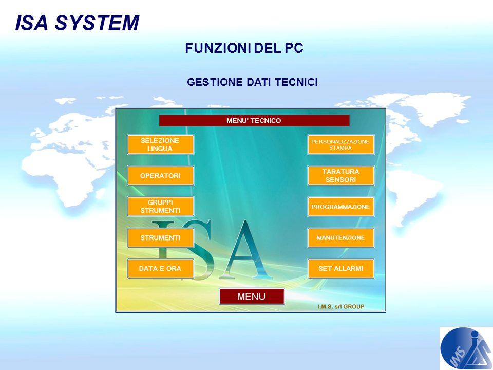 FUNZIONI DEL PC ISA SYSTEM GESTIONE DATI TECNICI