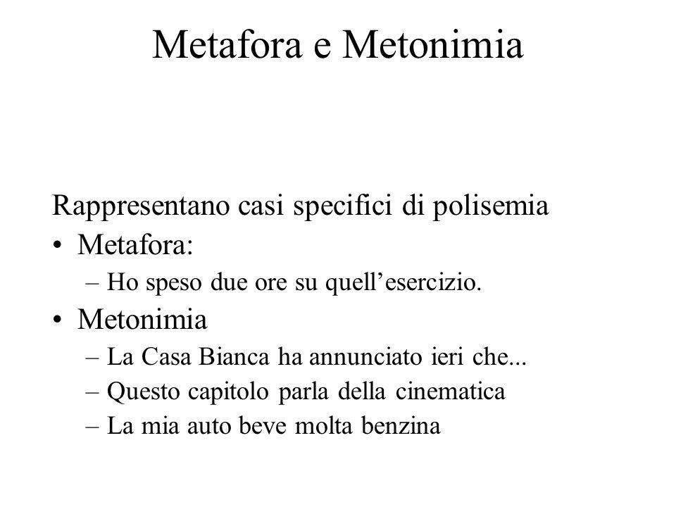 Metafora e Metonimia Rappresentano casi specifici di polisemia Metafora: –Ho speso due ore su quellesercizio. Metonimia –La Casa Bianca ha annunciato