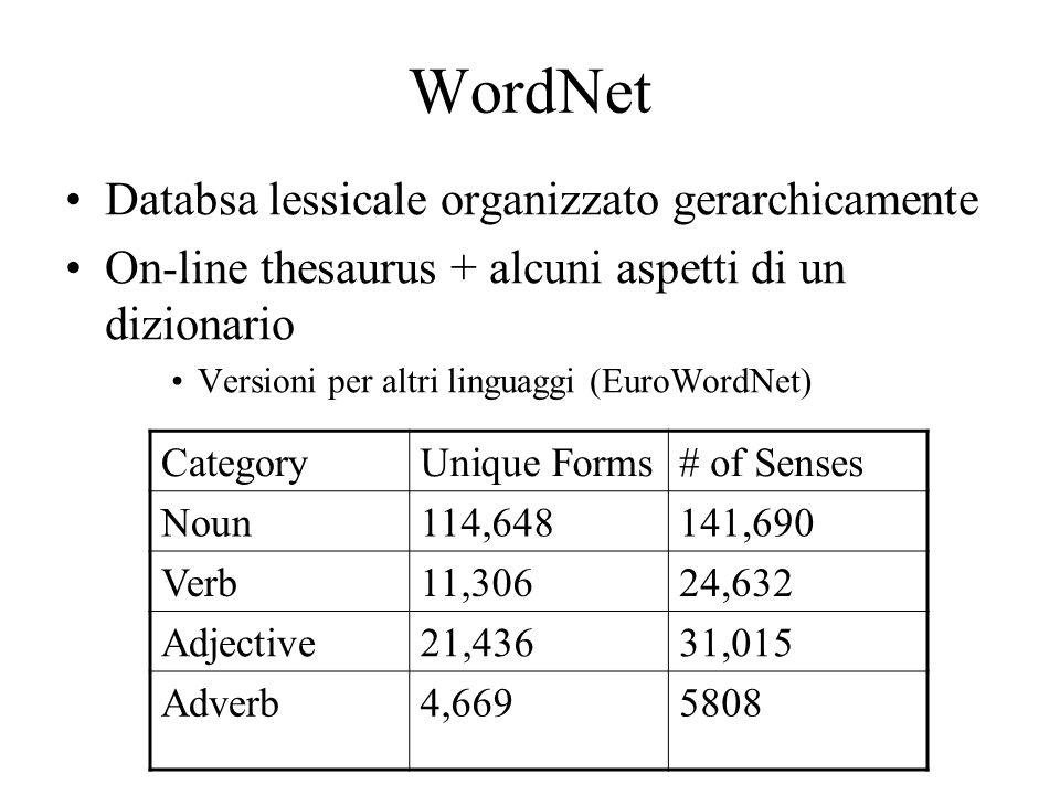 Format of Wordnet Entries
