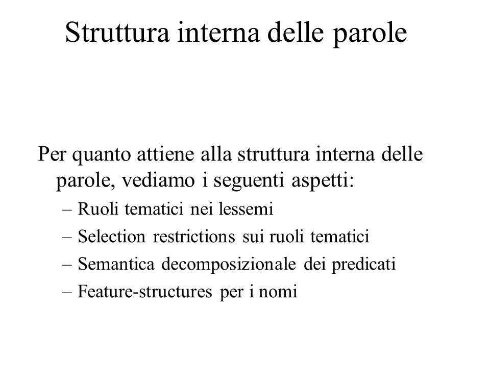 Struttura interna delle parole Per quanto attiene alla struttura interna delle parole, vediamo i seguenti aspetti: –Ruoli tematici nei lessemi –Select
