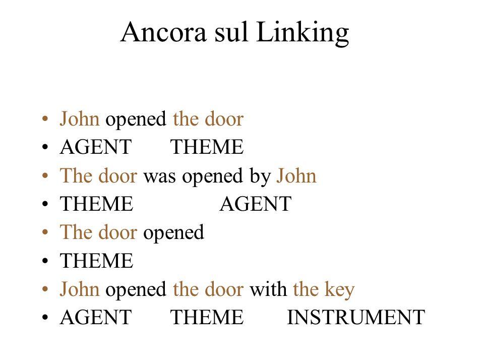 Ancora sul Linking John opened the door AGENT THEME The door was opened by John THEME AGENT The door opened THEME John opened the door with the key AGENT THEME INSTRUMENT