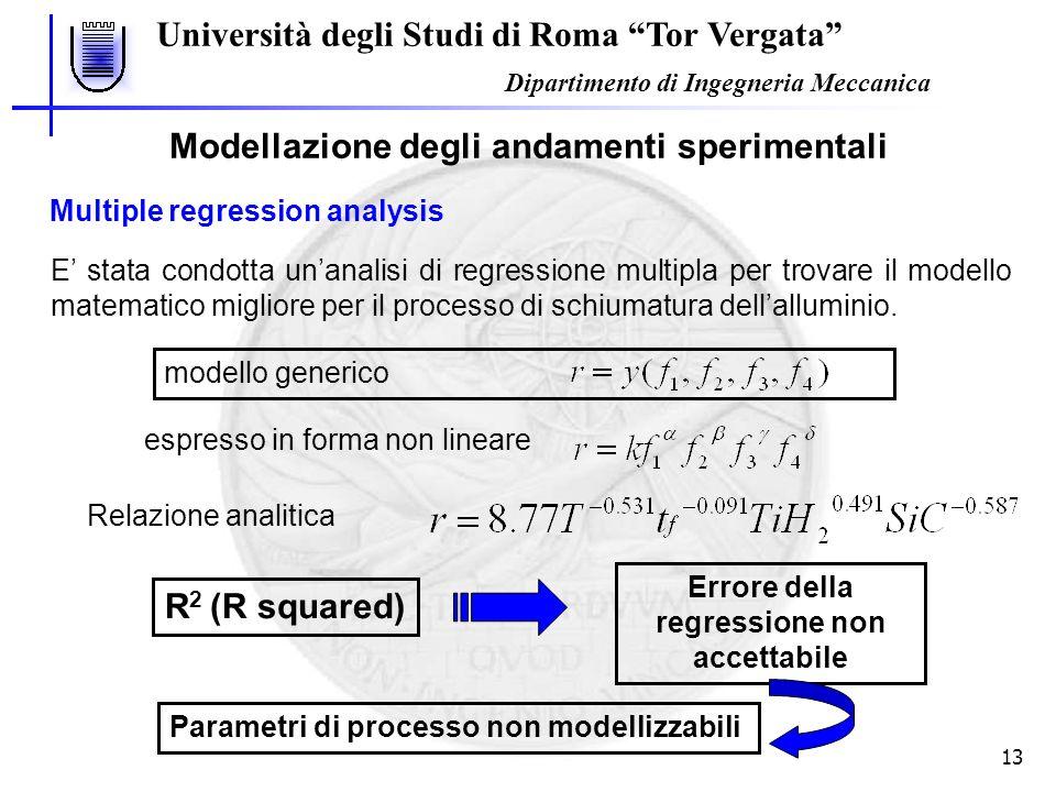 Università degli Studi di Roma Tor Vergata Dipartimento di Ingegneria Meccanica 13 Multiple regression analysis E stata condotta unanalisi di regressione multipla per trovare il modello matematico migliore per il processo di schiumatura dellalluminio.
