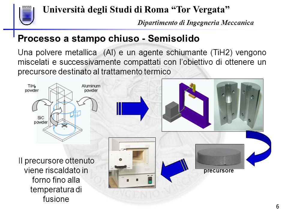 Università degli Studi di Roma Tor Vergata Dipartimento di Ingegneria Meccanica 6 Processo a stampo chiuso - Semisolido Una polvere metallica (Al) e u