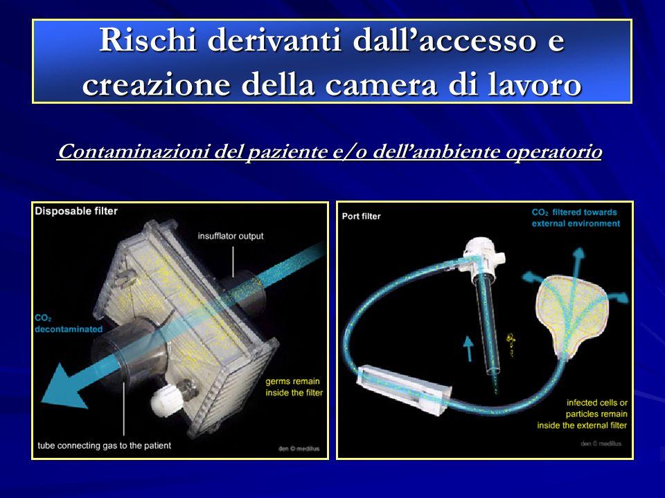 Contaminazioni del paziente e/o dellambiente operatorio Rischi derivanti dallaccesso e creazione della camera di lavoro