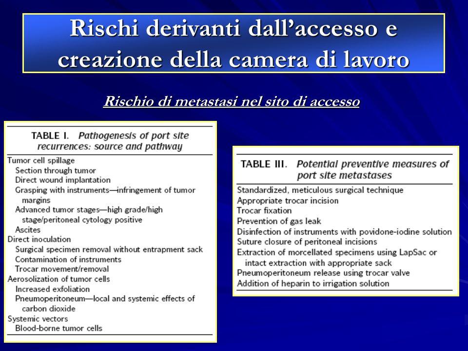 Rischio di metastasi nel sito di accesso Rischi derivanti dallaccesso e creazione della camera di lavoro