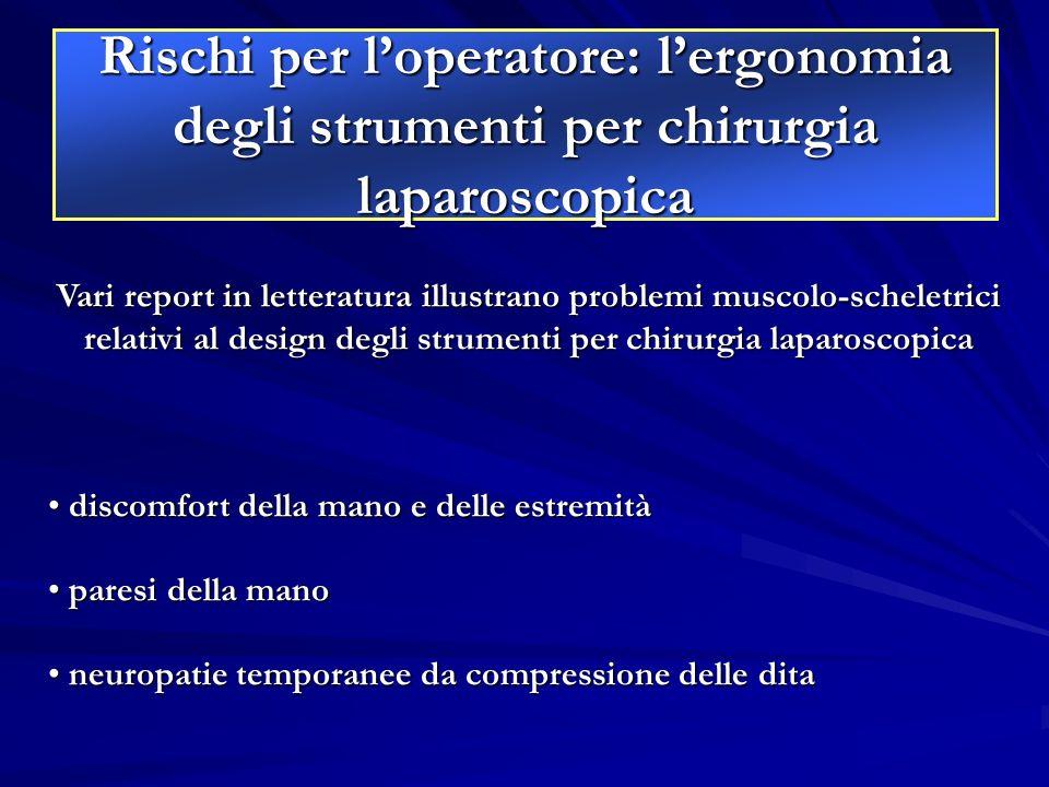 Rischi per loperatore: lergonomia degli strumenti per chirurgia laparoscopica Vari report in letteratura illustrano problemi muscolo-scheletrici relat