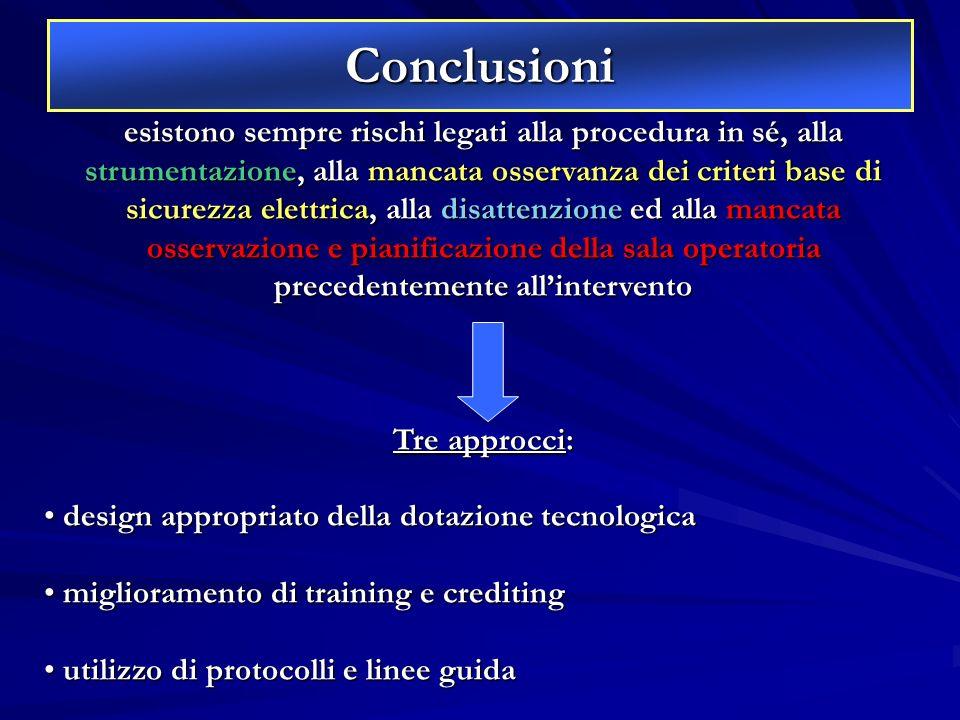 Conclusioni esistono sempre rischi legati alla procedura in sé, alla strumentazione, alla mancata osservanza dei criteri base di sicurezza elettrica,