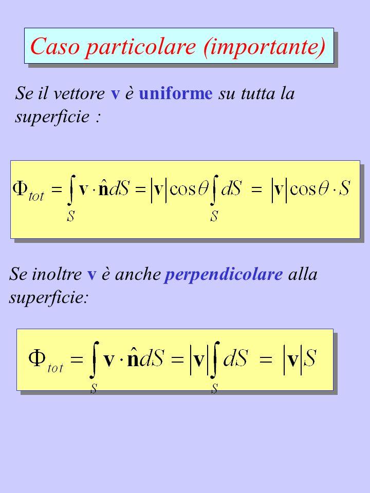 Caso particolare (importante) Se il vettore v è uniforme su tutta la superficie : Se inoltre v è anche perpendicolare alla superficie: