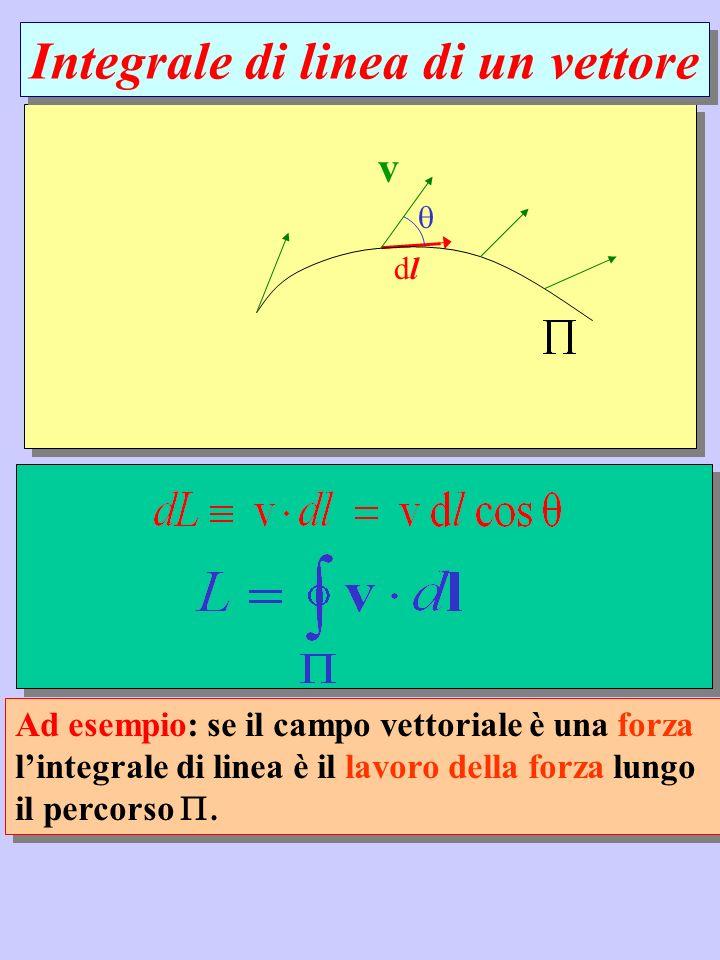 Ad esempio: se il campo vettoriale è una forza lintegrale di linea è il lavoro della forza lungo il percorso. v dldl Integrale di linea di un vettore