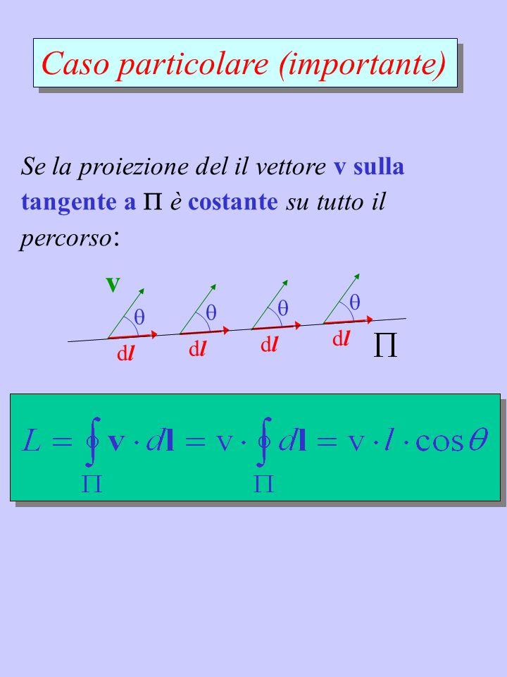 Caso particolare (importante) Se la proiezione del il vettore v sulla tangente a è costante su tutto il percorso : v dldl dldl dldl dldl