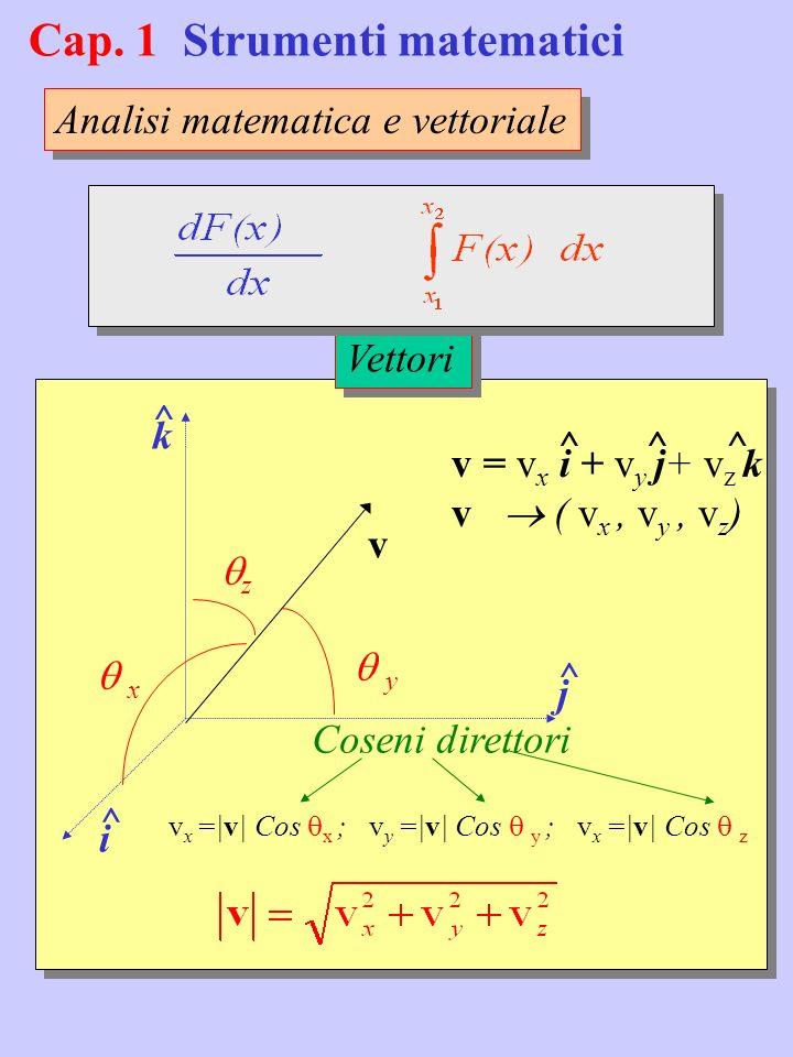 v i ^ k ^ j ^ Vettori z y x v x =|v| Cos x ; v y =|v| Cos y ; v x =|v| Cos z Coseni direttori v = v x i + v y j+ v z k v ( v x, v y, v z ) ^^^ Analisi