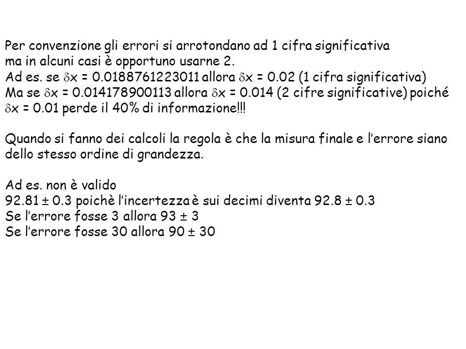 Per convenzione gli errori si arrotondano ad 1 cifra significativa ma in alcuni casi è opportuno usarne 2. Ad es. se x = 0.0188761223011 allora x = 0.