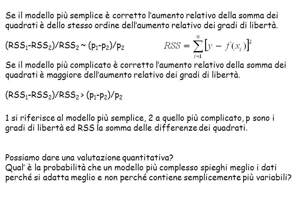 Se il modello più semplice è corretto laumento relativo della somma dei quadrati è dello stesso ordine dellaumento relativo dei gradi di libertà. (RSS