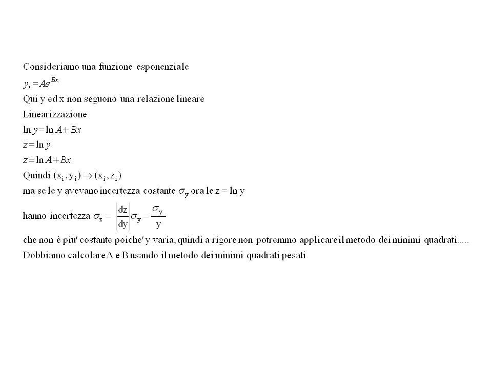 Come rappresentare i dati .1)Scala diretta r vs.