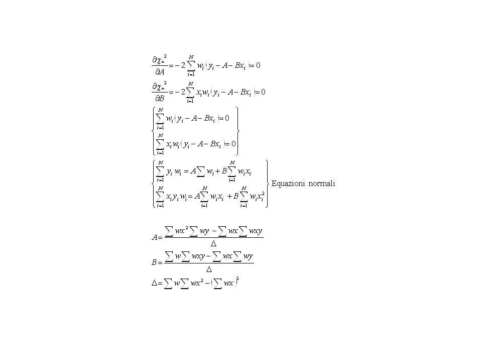 Se il modello più semplice è corretto laumento relativo della somma dei quadrati è dello stesso ordine dellaumento relativo dei gradi di libertà.