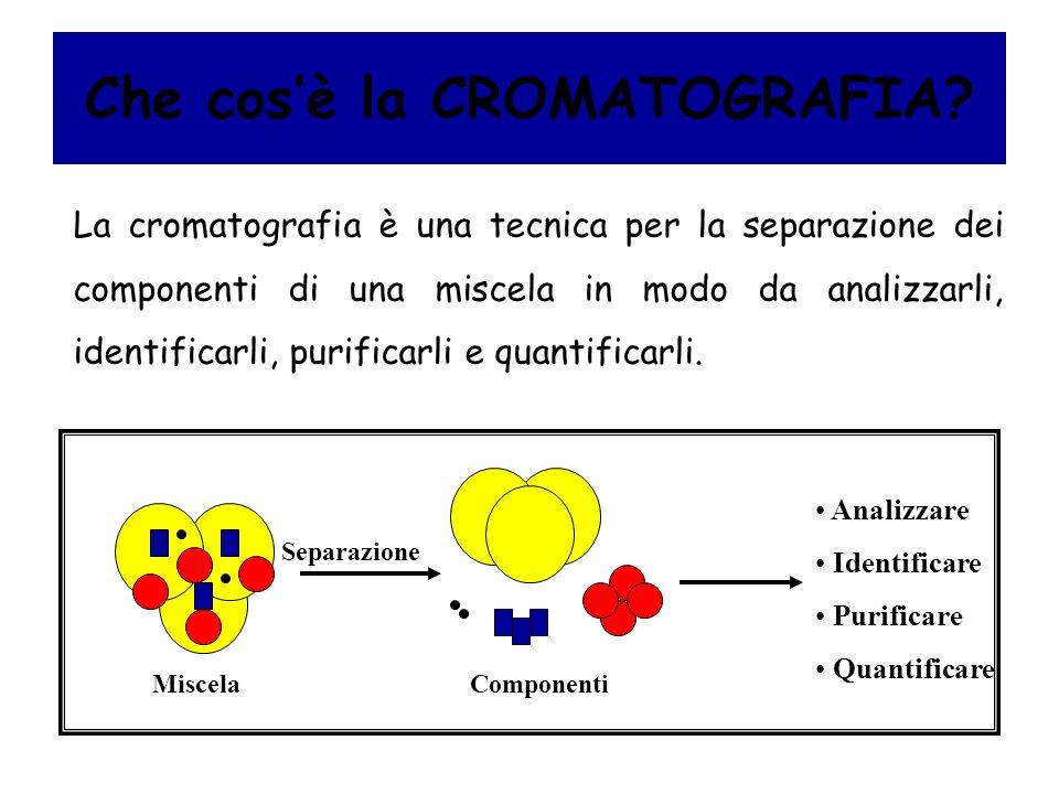 Che cosè la CROMATOGRAFIA? La cromatografia è una tecnica per la separazione dei componenti di una miscela in modo da analizzarli, identificarli, puri