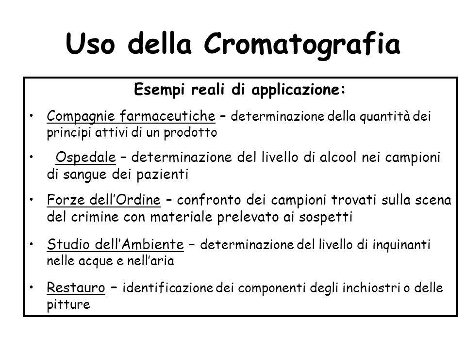 Uso della Cromatografia Esempi reali di applicazione: Compagnie farmaceutiche – determinazione della quantità dei principi attivi di un prodotto Osped