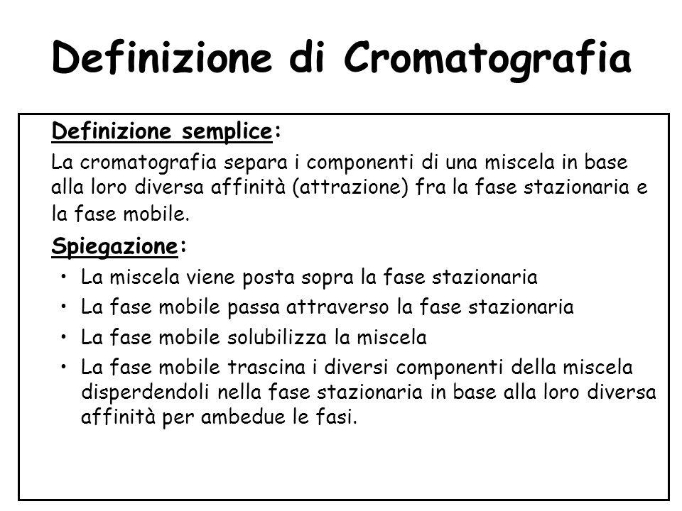 Definizione semplice: La cromatografia separa i componenti di una miscela in base alla loro diversa affinità (attrazione) fra la fase stazionaria e la
