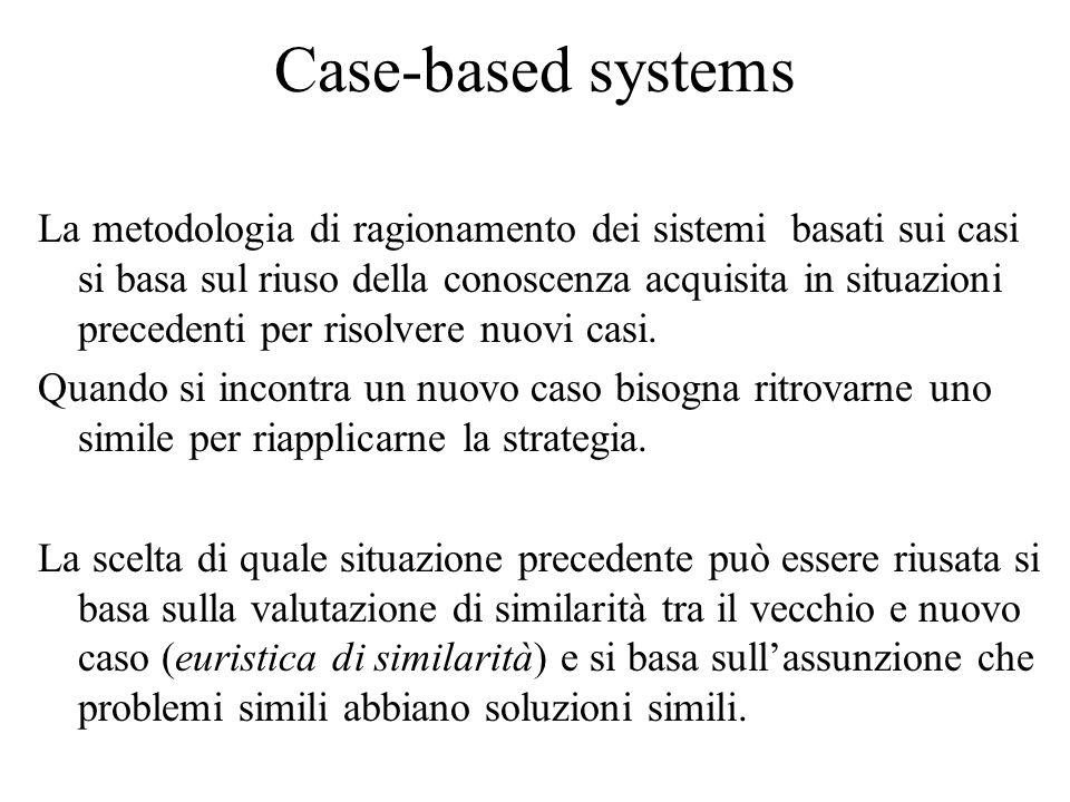 Case-based systems Per risolvere il nuovo problema è necessario adattare i metodi risolutivi, precedentemente usati, al nuovo caso creando così una nuova soluzione che viene aggiunta alle precedenti.