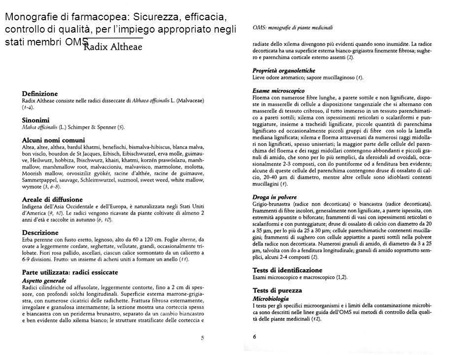 Monografie di farmacopea: Sicurezza, efficacia, controllo di qualità, per limpiego appropriato negli stati membri OMS