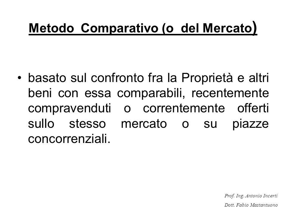 Prof. Ing. Antonio Incerti Dott. Fabio Mastantuono Metodo Comparativo (o del Mercato ) basato sul confronto fra la Proprietà e altri beni con essa com