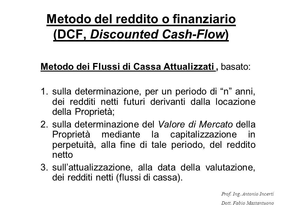 Prof. Ing. Antonio Incerti Dott. Fabio Mastantuono Metodo del reddito o finanziario (DCF, Discounted Cash-Flow) Metodo dei Flussi di Cassa Attualizzat