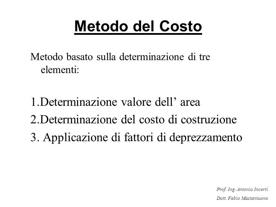 Prof. Ing. Antonio Incerti Dott. Fabio Mastantuono Metodo del Costo Metodo basato sulla determinazione di tre elementi: 1.Determinazione valore dell a